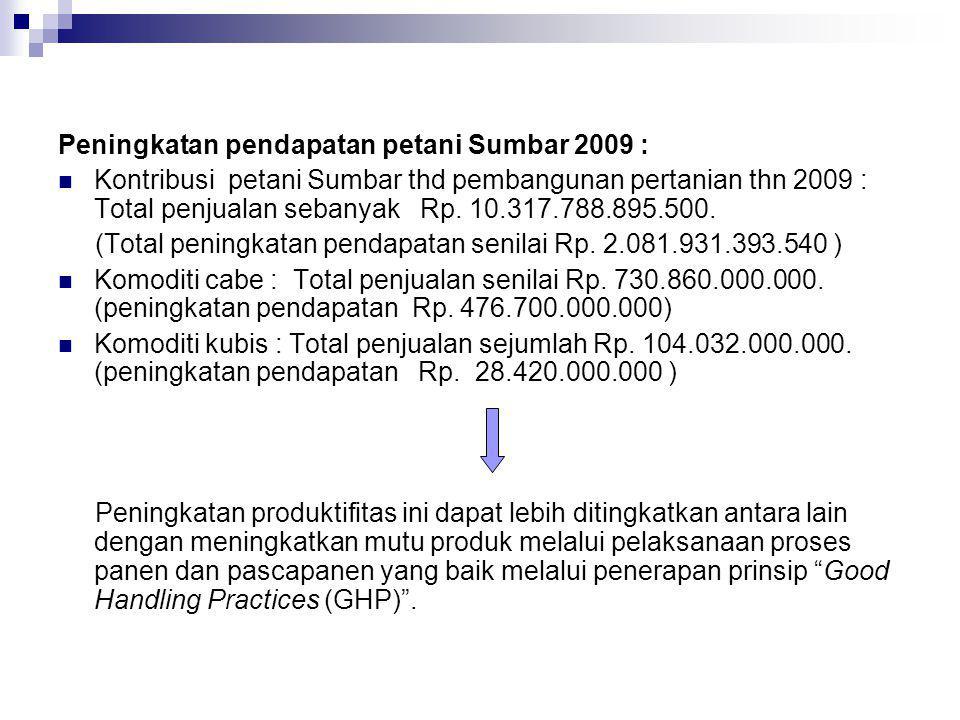 Peningkatan pendapatan petani Sumbar 2009 :