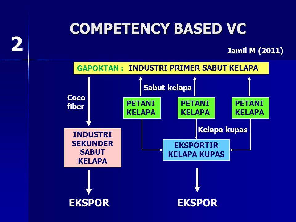 competency ii