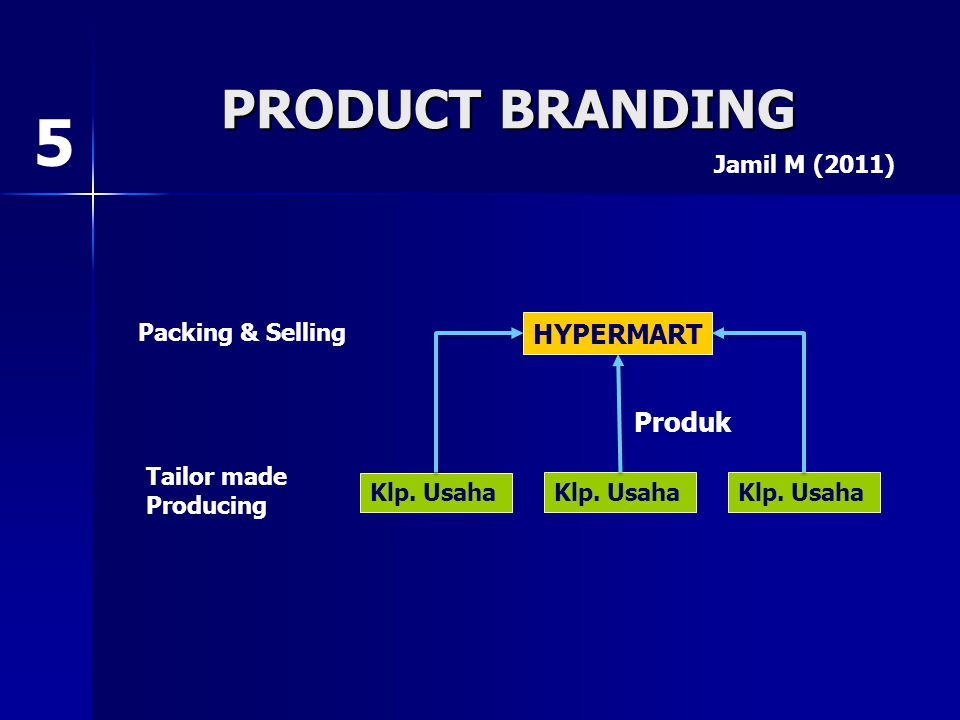 5 PRODUCT BRANDING HYPERMART Produk Jamil M (2011) Packing & Selling