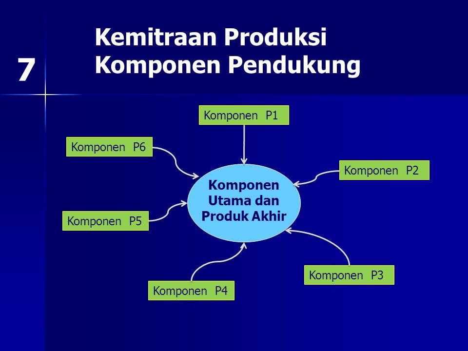 Komponen Utama dan Produk Akhir