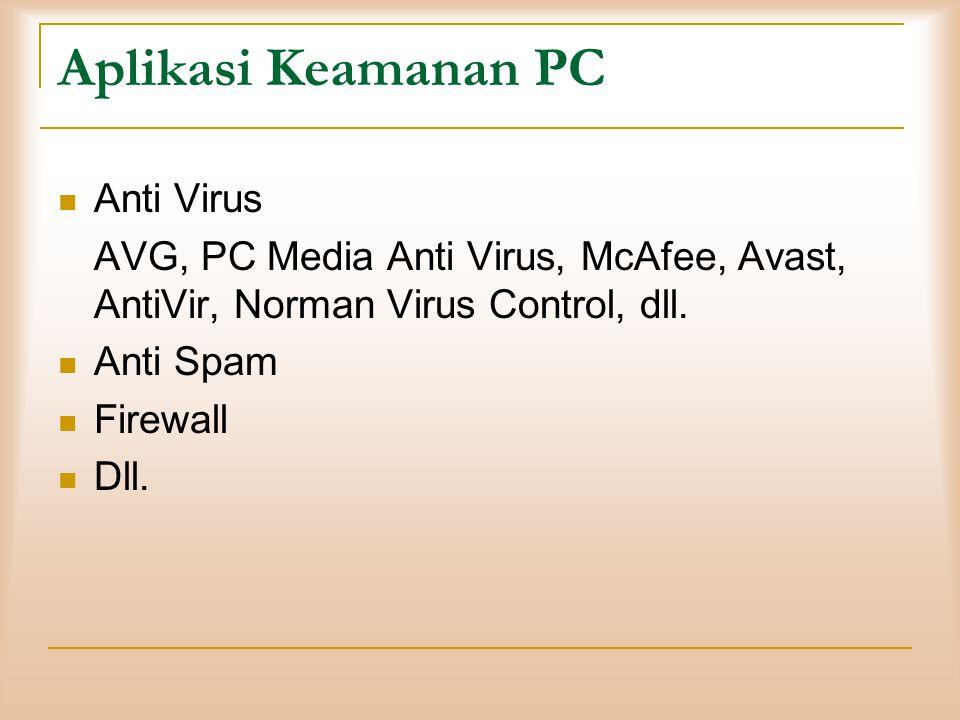 Aplikasi Keamanan PC Anti Virus