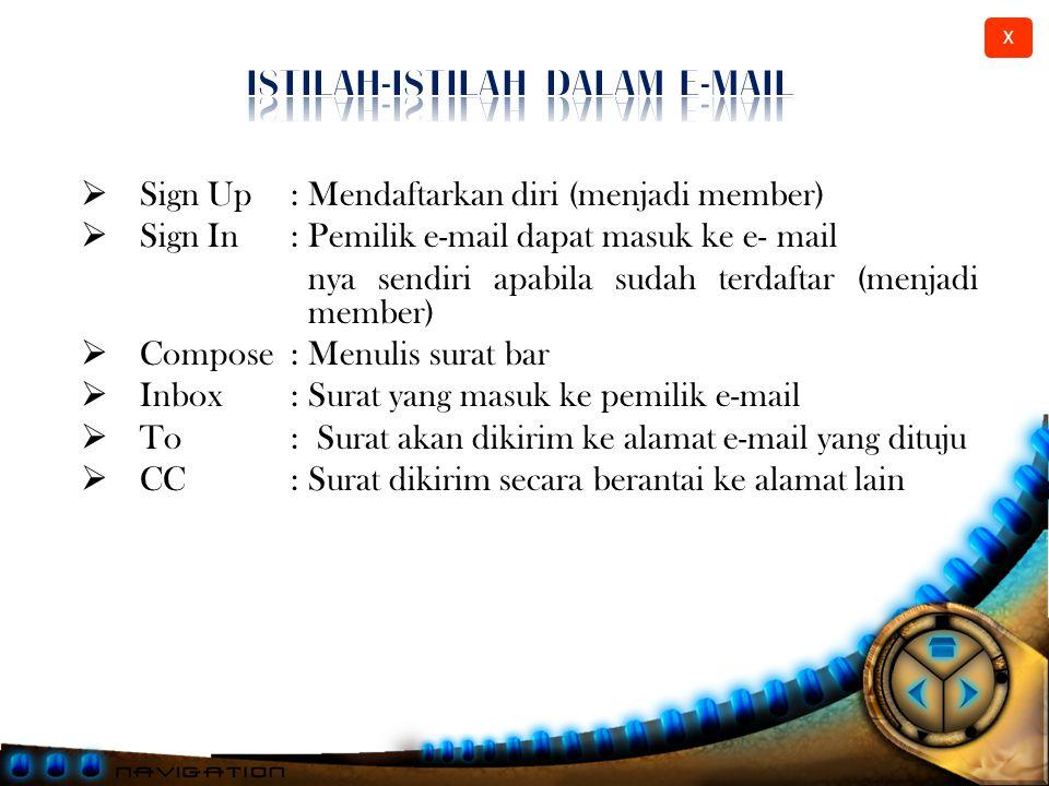 ISTILAH-ISTILAH DALAM E-MAIL