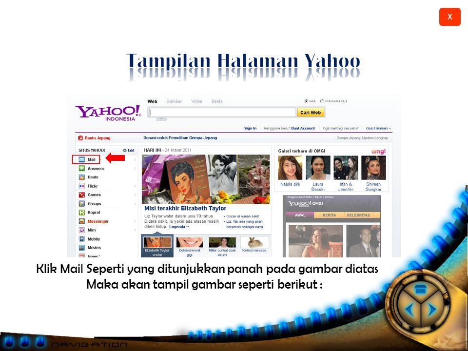 Tampilan Halaman Yahoo