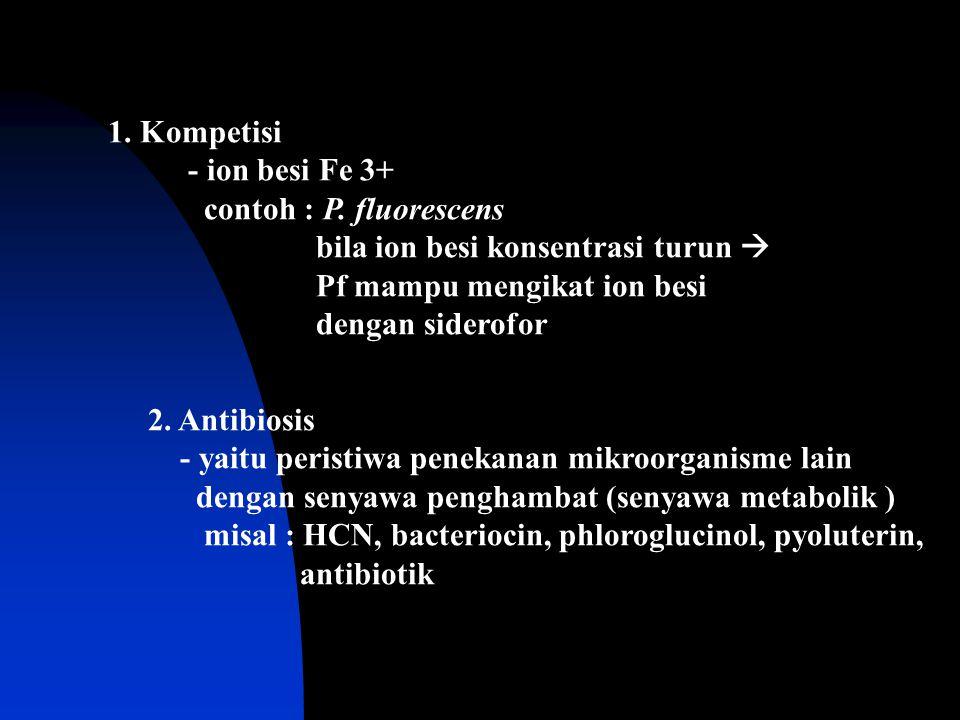 1. Kompetisi - ion besi Fe 3+ contoh : P. fluorescens. bila ion besi konsentrasi turun  Pf mampu mengikat ion besi.