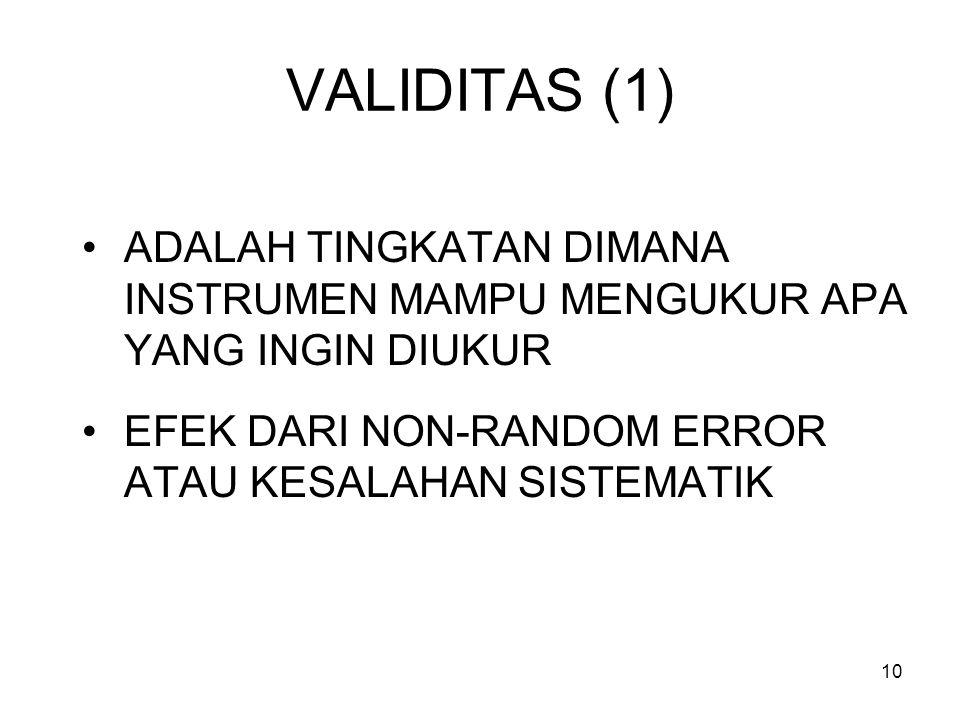 VALIDITAS (1) ADALAH TINGKATAN DIMANA INSTRUMEN MAMPU MENGUKUR APA YANG INGIN DIUKUR.