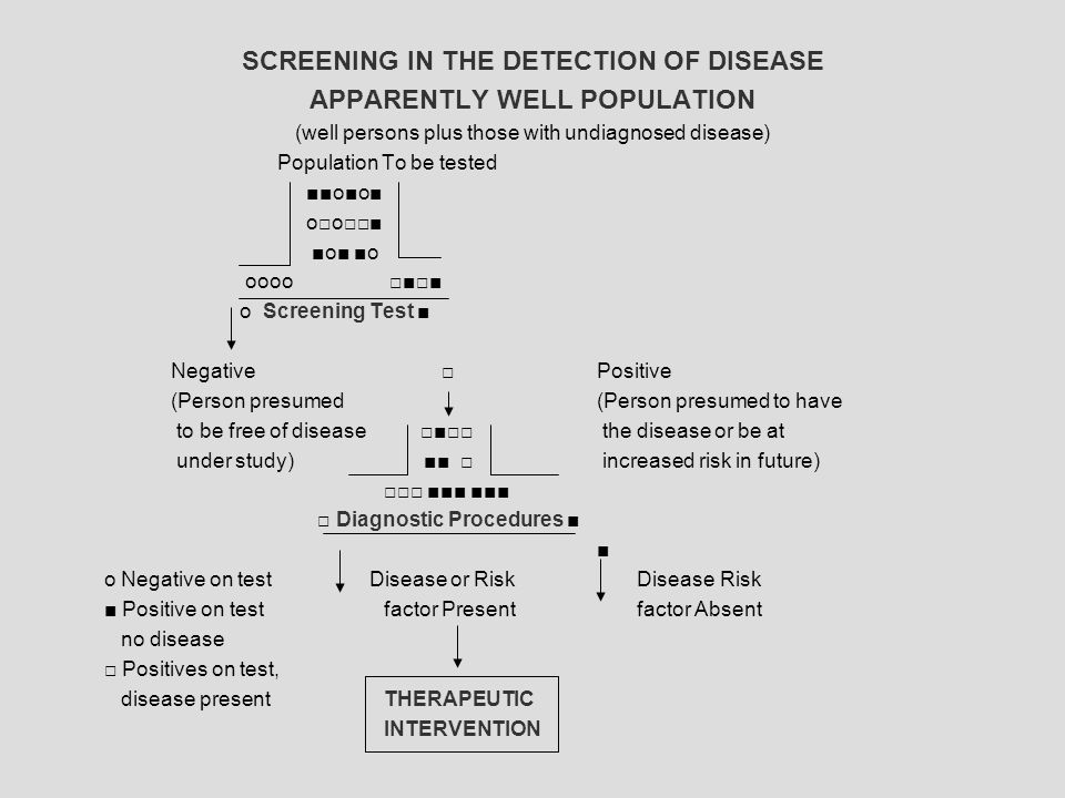 SCREENING IN THE DETECTION OF DISEASE APPARENTLY WELL POPULATION