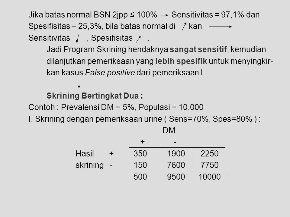 Jika batas normal BSN 2jpp ≤ 100% Sensitivitas = 97,1% dan