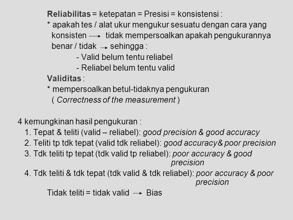 Reliabilitas = ketepatan = Presisi = konsistensi :