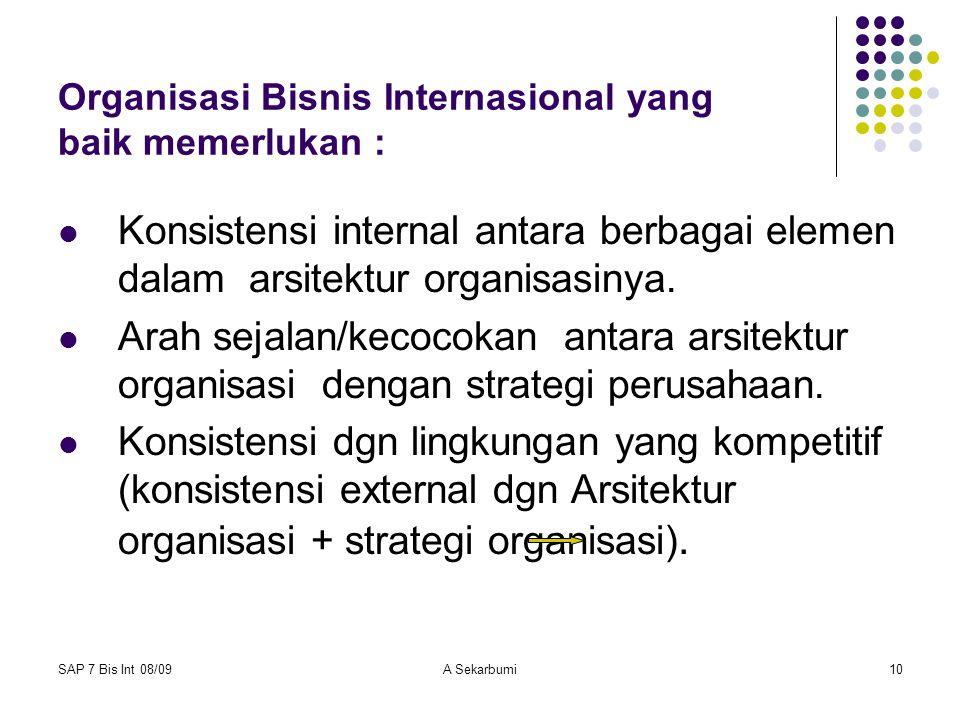 Organisasi Bisnis Internasional yang baik memerlukan :