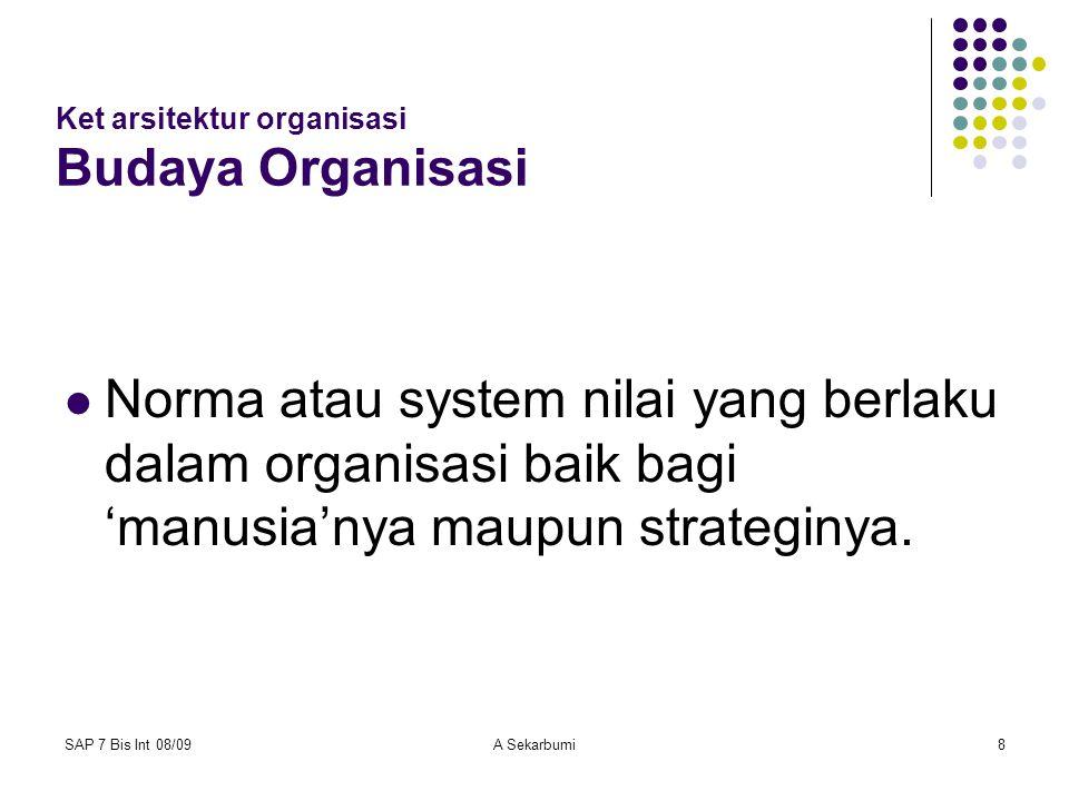 Ket arsitektur organisasi Budaya Organisasi