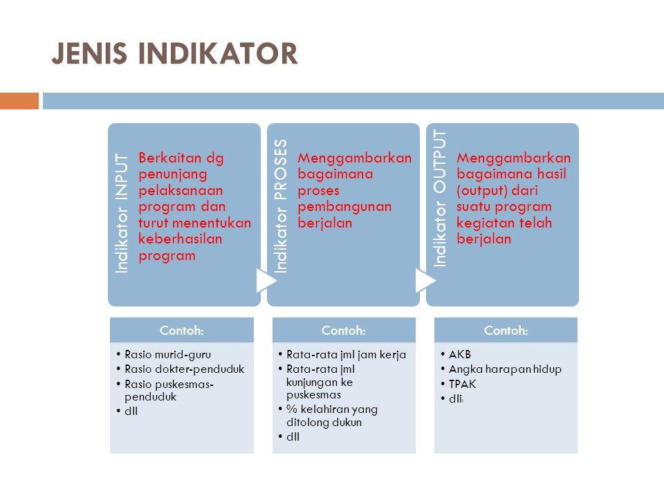 JENIS INDIKATOR Indikator INPUT. Berkaitan dg penunjang pelaksanaan program dan turut menentukan keberhasilan program.