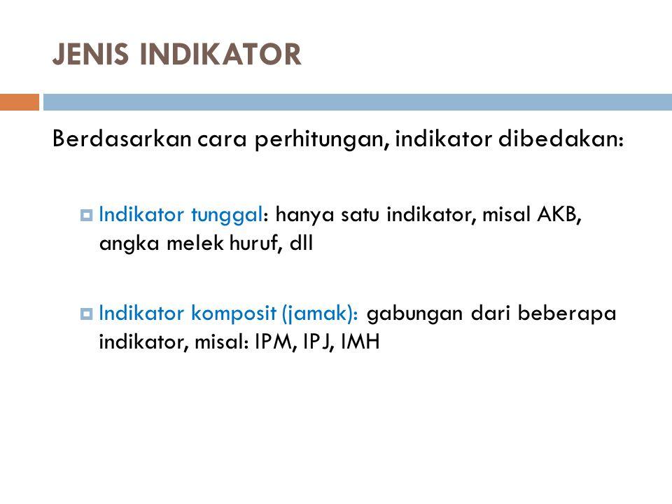JENIS INDIKATOR Berdasarkan cara perhitungan, indikator dibedakan:
