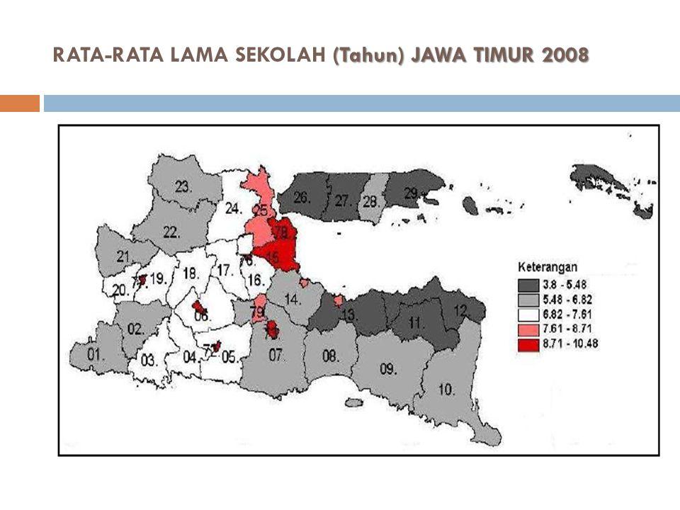 RATA-RATA LAMA SEKOLAH (Tahun) JAWA TIMUR 2008