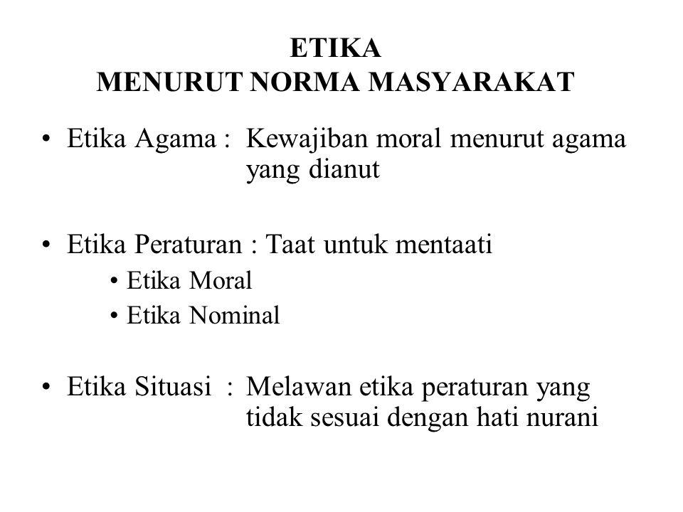ETIKA MENURUT NORMA MASYARAKAT