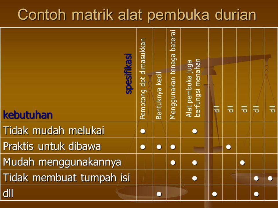 Contoh matrik alat pembuka durian