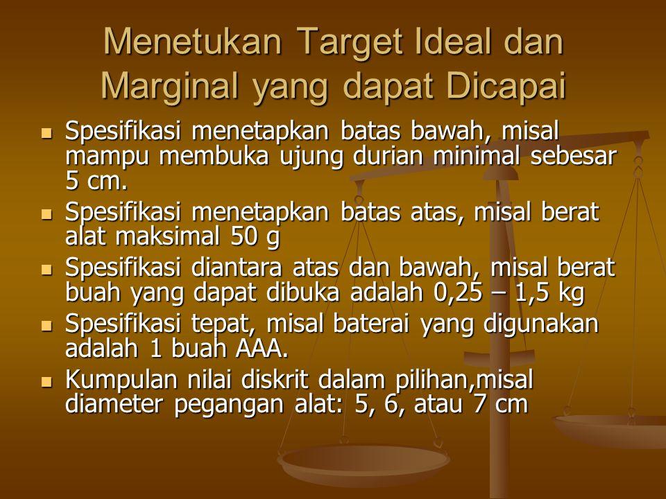Menetukan Target Ideal dan Marginal yang dapat Dicapai