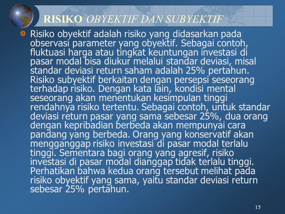 RISIKO OBYEKTIF DAN SUBYEKTIF