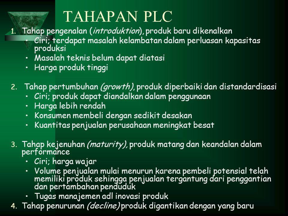 TAHAPAN PLC Tahap pengenalan (introduktion), produk baru dikenalkan