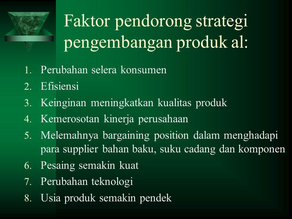 Faktor pendorong strategi pengembangan produk al: