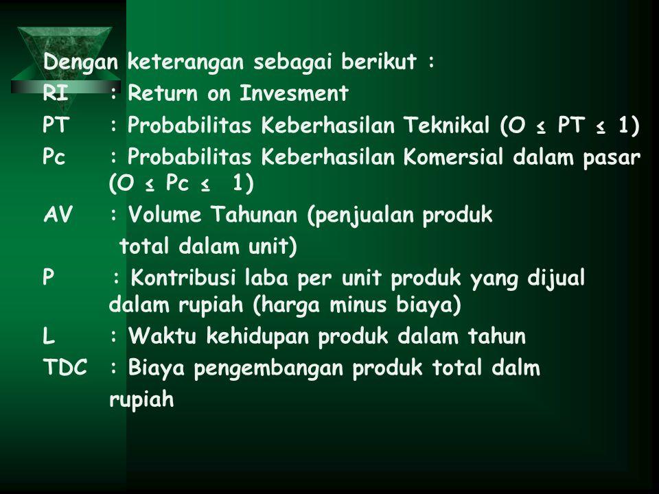 Dengan keterangan sebagai berikut : RI : Return on Invesment PT : Probabilitas Keberhasilan Teknikal (O ≤ PT ≤ 1) Pc : Probabilitas Keberhasilan Komersial dalam pasar (O ≤ Pc ≤ 1) AV : Volume Tahunan (penjualan produk total dalam unit) P : Kontribusi laba per unit produk yang dijual dalam rupiah (harga minus biaya) L : Waktu kehidupan produk dalam tahun TDC : Biaya pengembangan produk total dalm rupiah