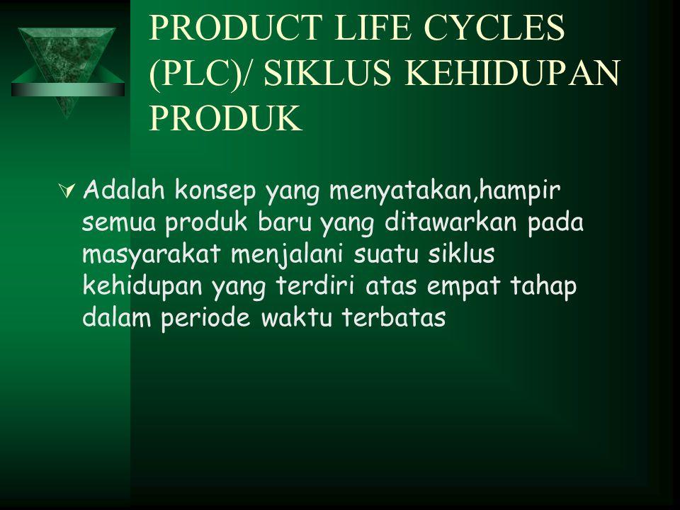 PRODUCT LIFE CYCLES (PLC)/ SIKLUS KEHIDUPAN PRODUK