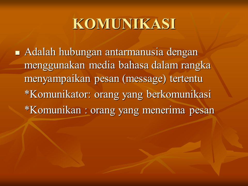 KOMUNIKASI Adalah hubungan antarmanusia dengan menggunakan media bahasa dalam rangka menyampaikan pesan (message) tertentu.