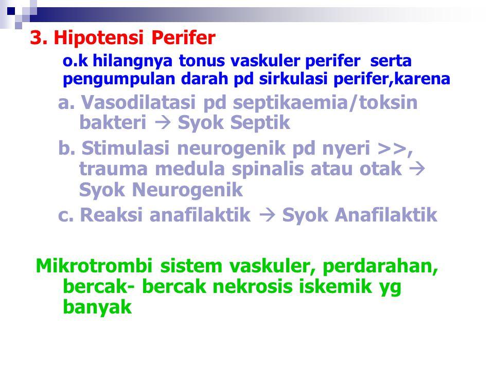a. Vasodilatasi pd septikaemia/toksin bakteri  Syok Septik