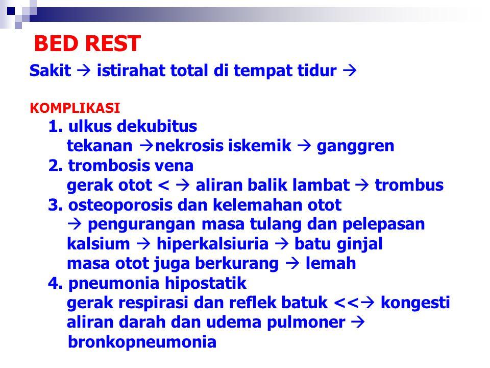 BED REST Sakit  istirahat total di tempat tidur 