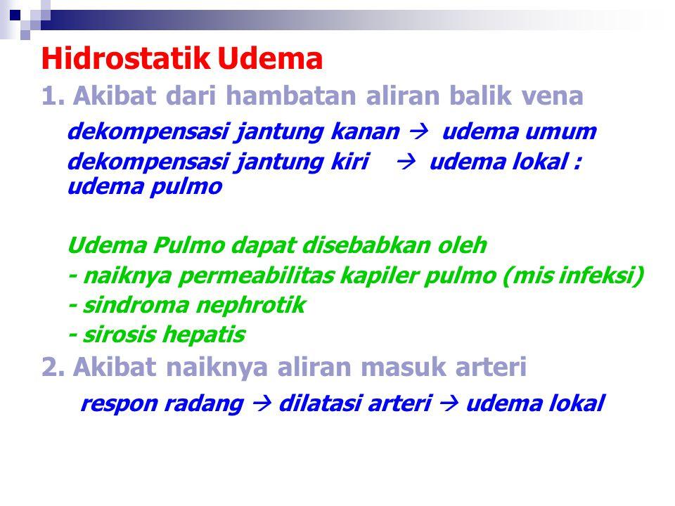 Hidrostatik Udema 1. Akibat dari hambatan aliran balik vena