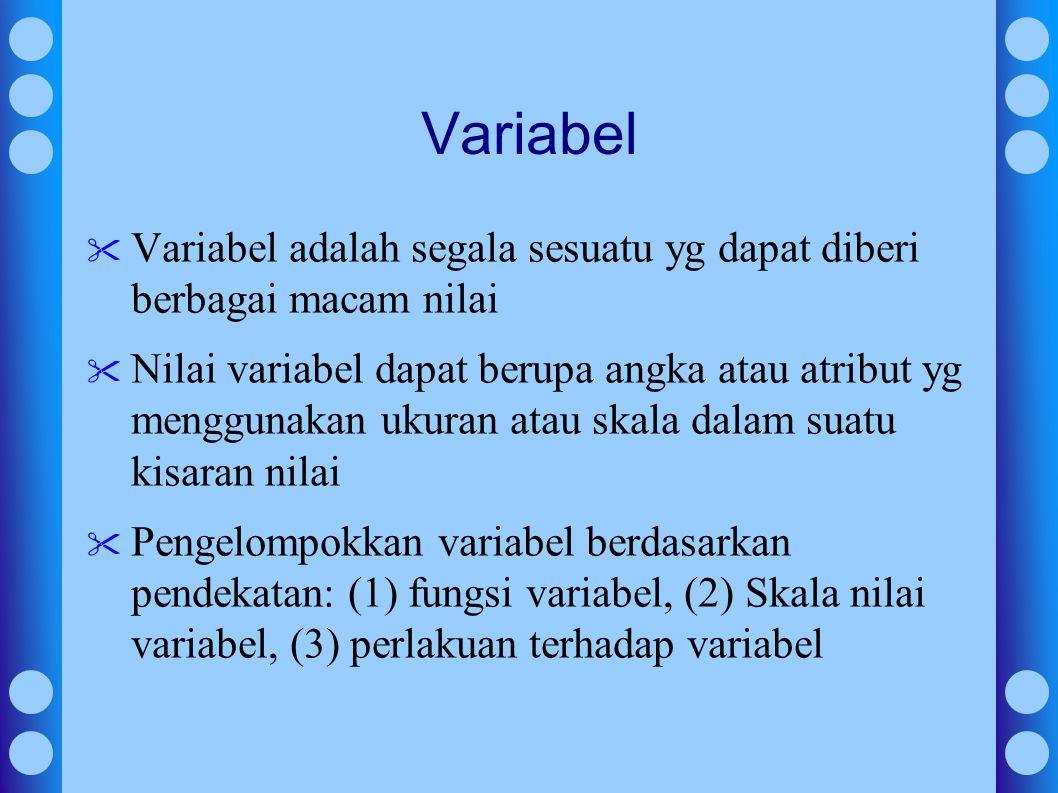 Variabel Variabel adalah segala sesuatu yg dapat diberi berbagai macam nilai.