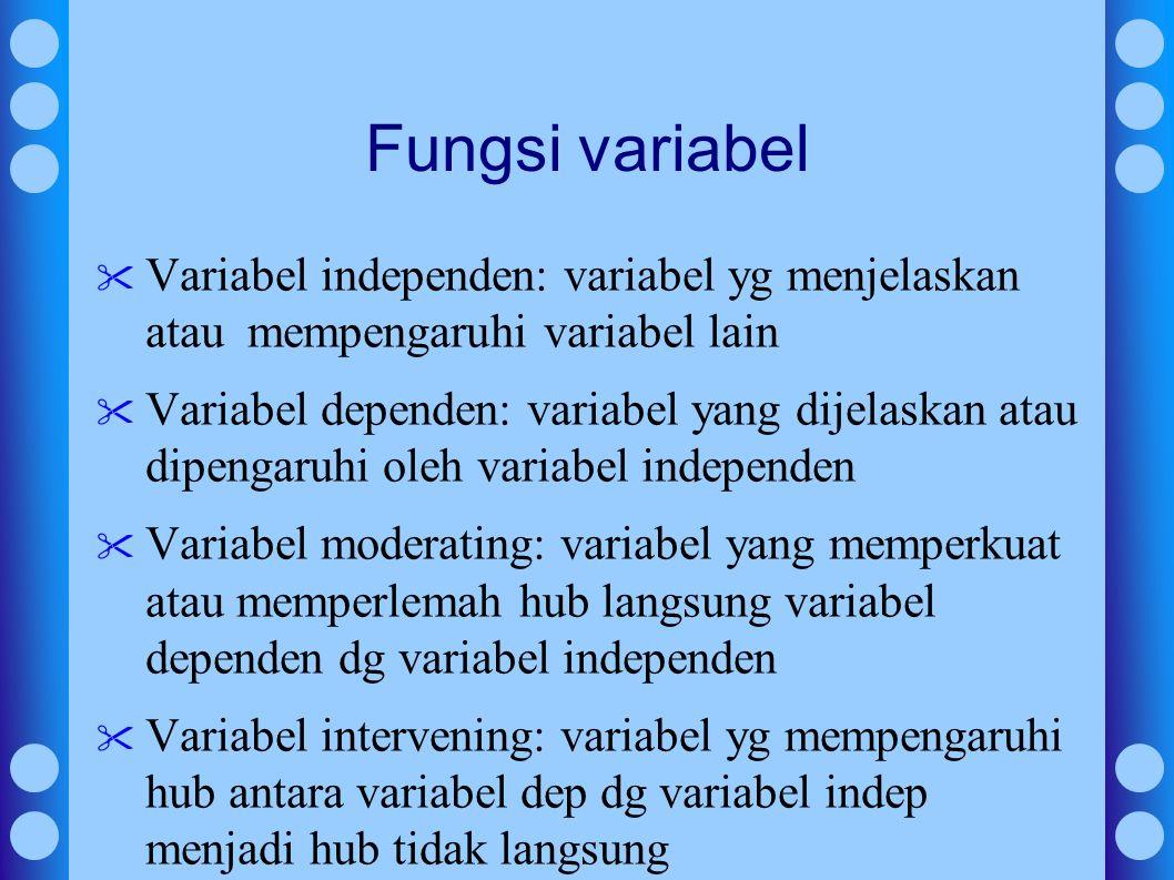 Fungsi variabel Variabel independen: variabel yg menjelaskan atau mempengaruhi variabel lain.