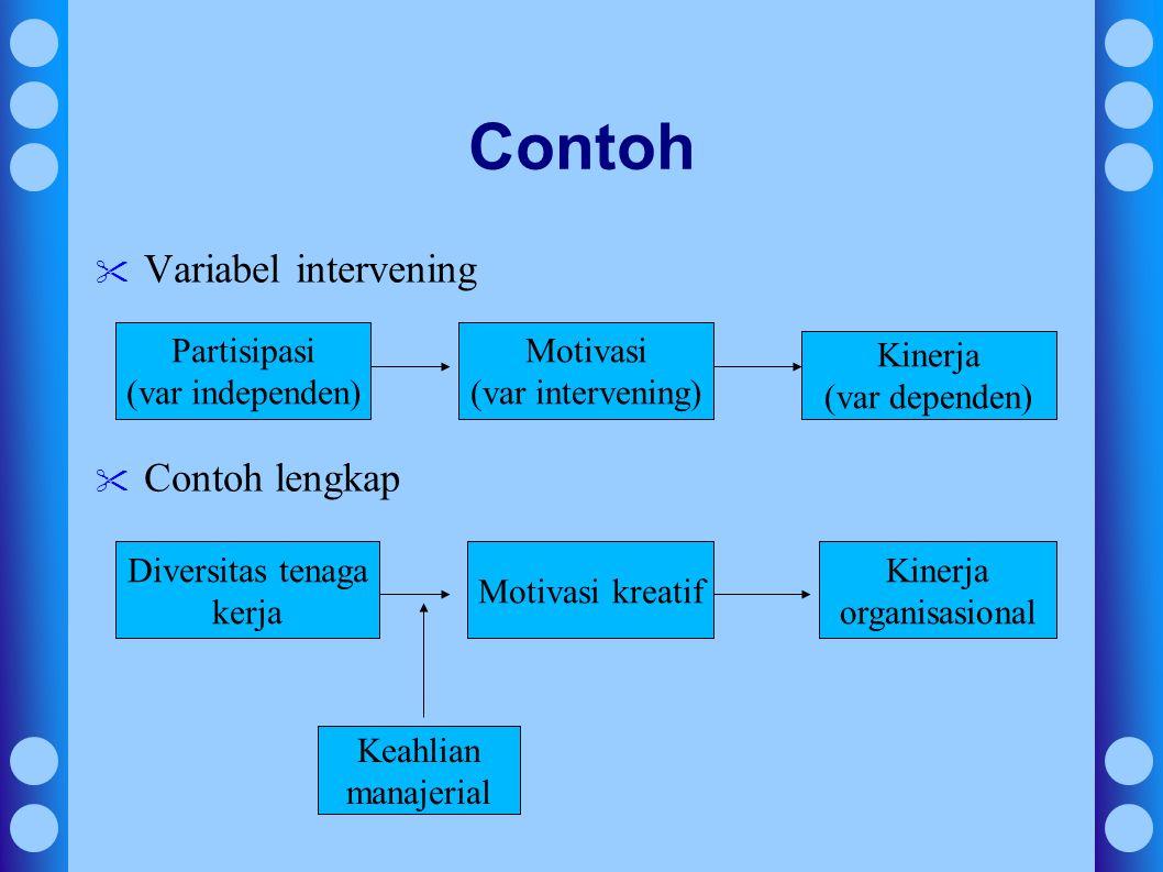 Contoh Variabel intervening Contoh lengkap Partisipasi
