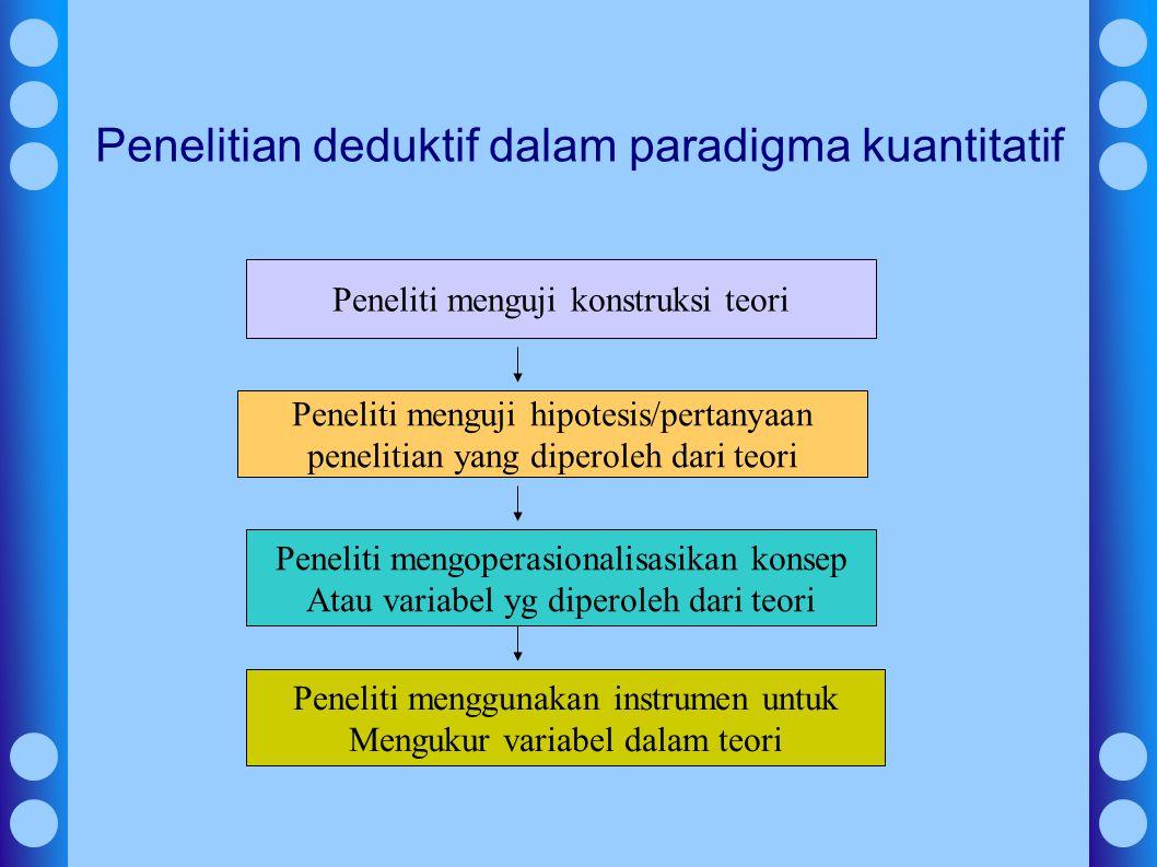 Penelitian deduktif dalam paradigma kuantitatif