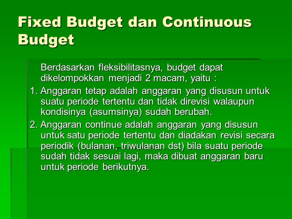 Fixed Budget dan Continuous Budget