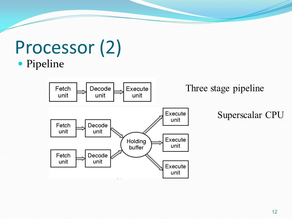 Processor (2) Pipeline Three stage pipeline Superscalar CPU