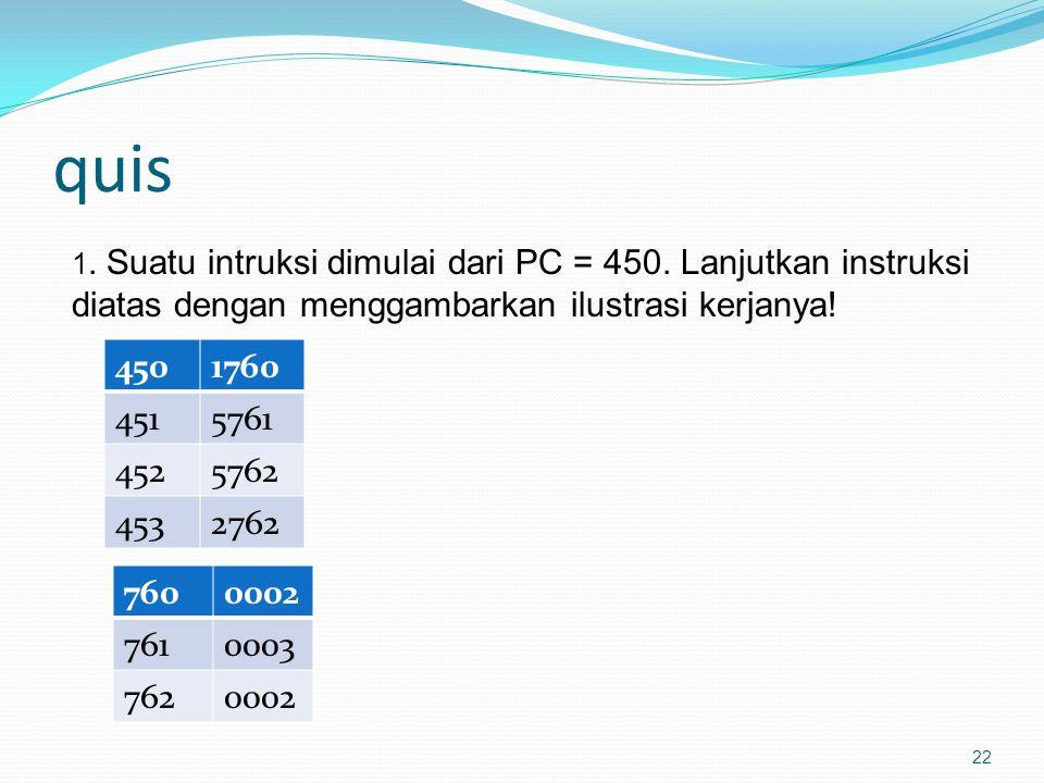 quis 1. Suatu intruksi dimulai dari PC = 450. Lanjutkan instruksi diatas dengan menggambarkan ilustrasi kerjanya!