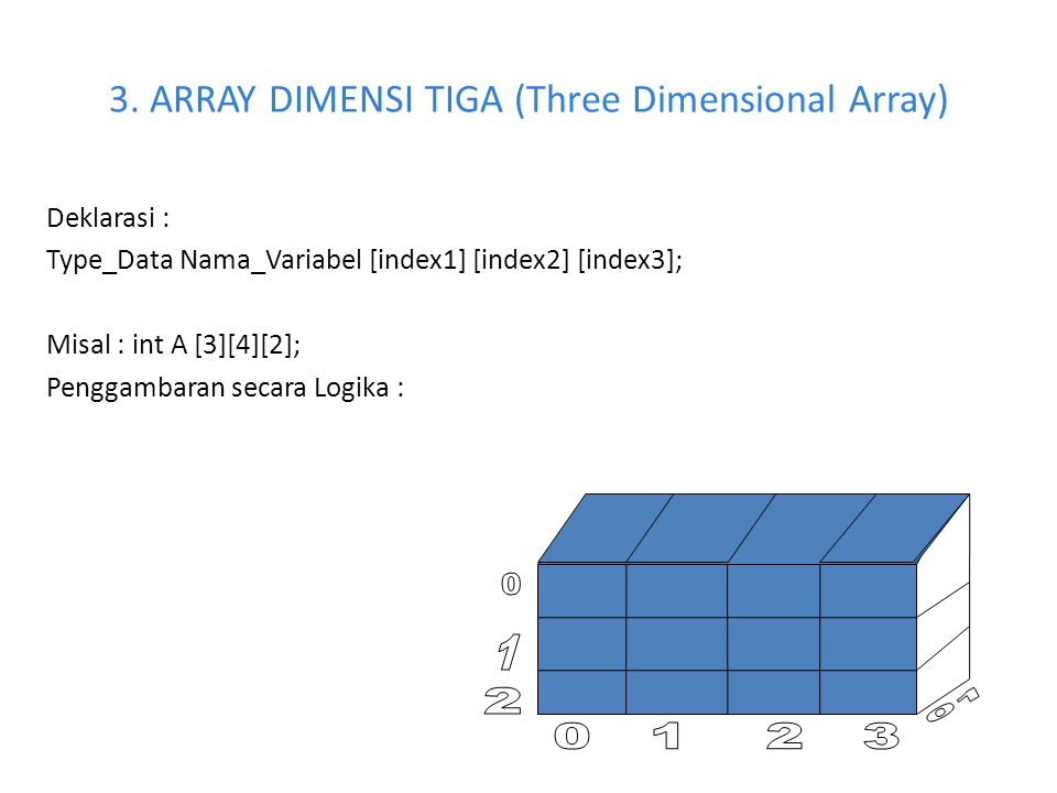 3. ARRAY DIMENSI TIGA (Three Dimensional Array)