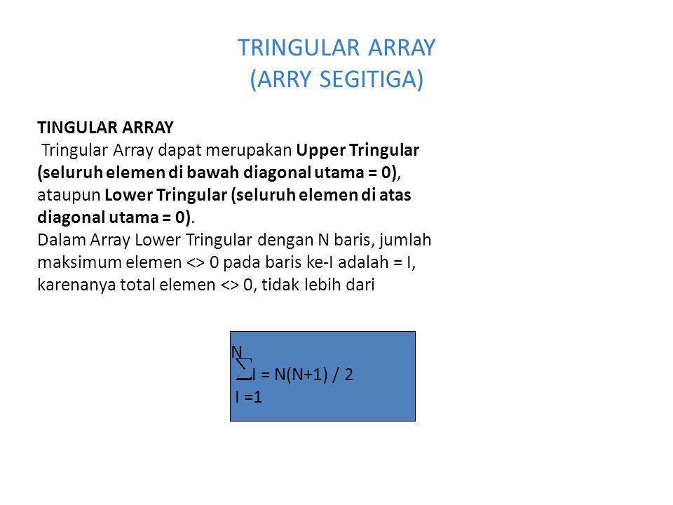 TRINGULAR ARRAY (ARRY SEGITIGA)