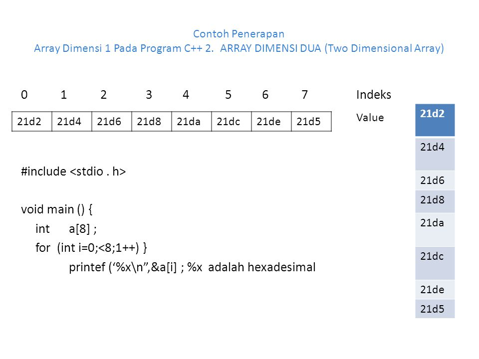 Contoh Penerapan Array Dimensi 1 Pada Program C++ 2