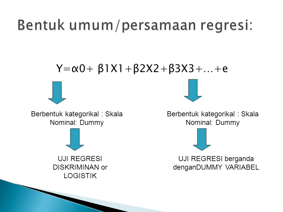 Bentuk umum/persamaan regresi: