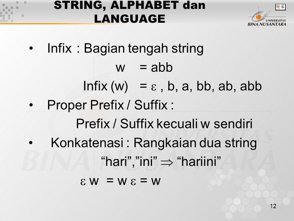 STRING, ALPHABET dan LANGUAGE