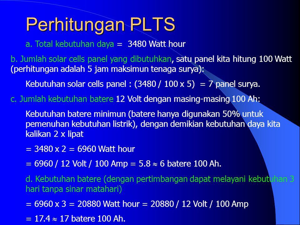 Perhitungan PLTS a. Total kebutuhan daya = 3480 Watt hour