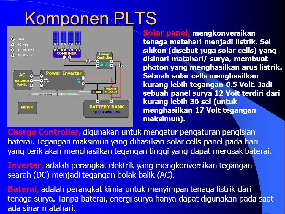 Komponen PLTS