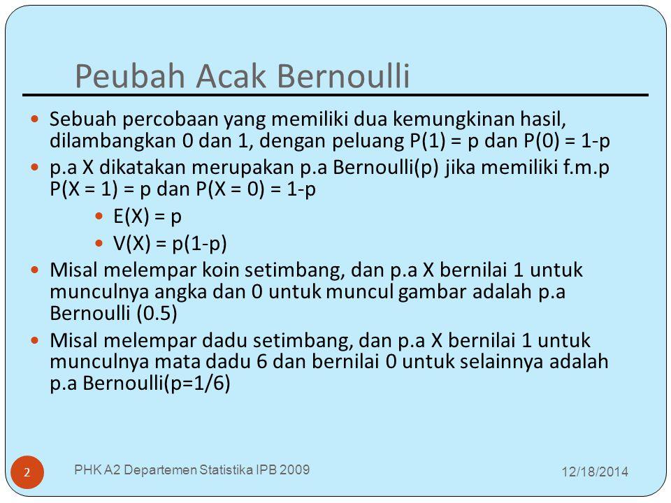 Peubah Acak Bernoulli Sebuah percobaan yang memiliki dua kemungkinan hasil, dilambangkan 0 dan 1, dengan peluang P(1) = p dan P(0) = 1-p.