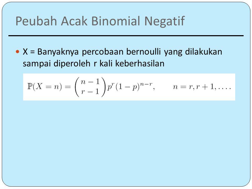 Peubah Acak Binomial Negatif