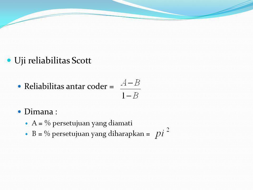 Uji reliabilitas Scott