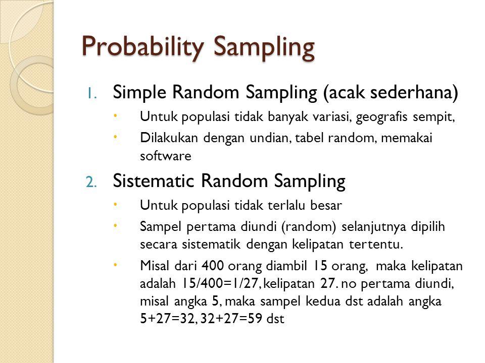 Probability Sampling Simple Random Sampling (acak sederhana)