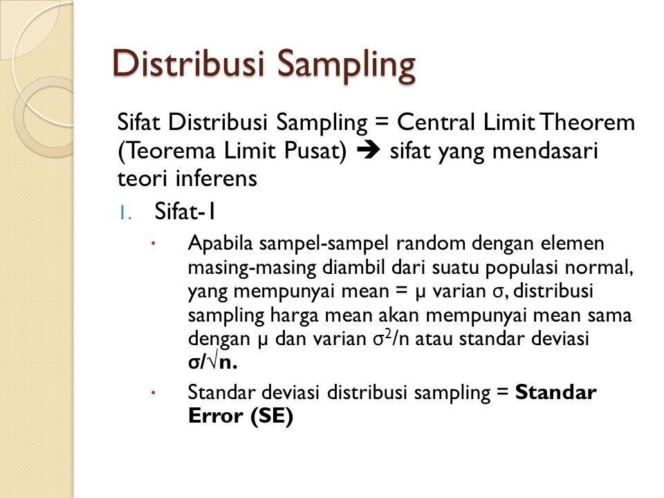 Distribusi Sampling Sifat Distribusi Sampling = Central Limit Theorem (Teorema Limit Pusat)  sifat yang mendasari teori inferens.