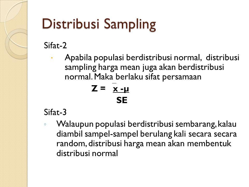 Distribusi Sampling Sifat-2