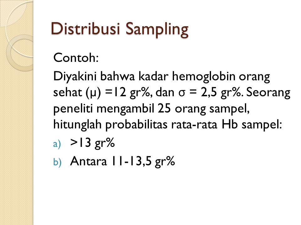 Distribusi Sampling Contoh: